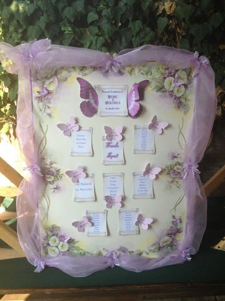Preferenza tableaux fiori-farfalle-fatine-comunione-battesimo-matrimonio  PA43