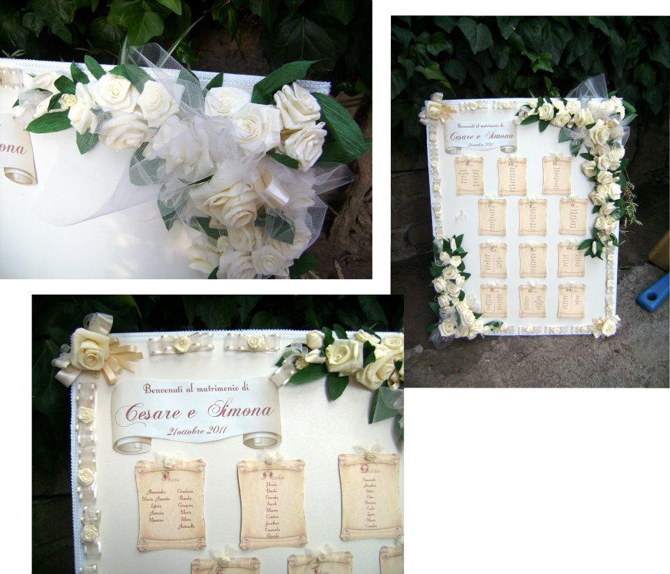 abbastanza tableaux fiori-farfalle-fatine-comunione-battesimo-matrimonio  BB66