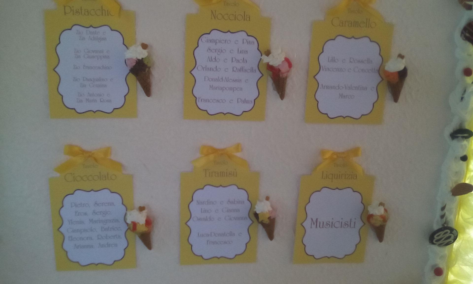 Matrimonio Tema Gelato : Tableau battesimo tableauxdemariage tableaux fiori